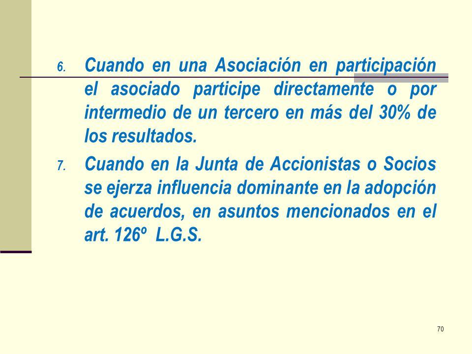 Cuando en una Asociación en participación el asociado participe directamente o por intermedio de un tercero en más del 30% de los resultados.