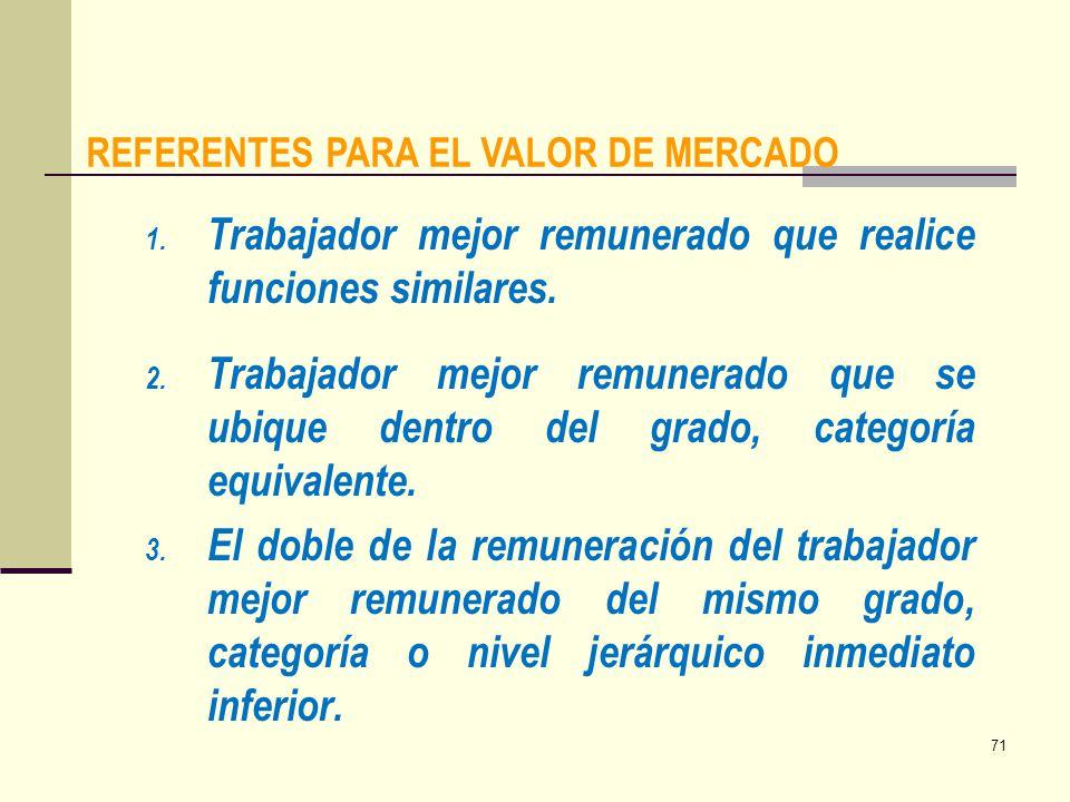 REFERENTES PARA EL VALOR DE MERCADO
