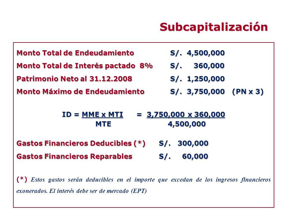 Subcapitalización Monto Total de Endeudamiento S/. 4,500,000
