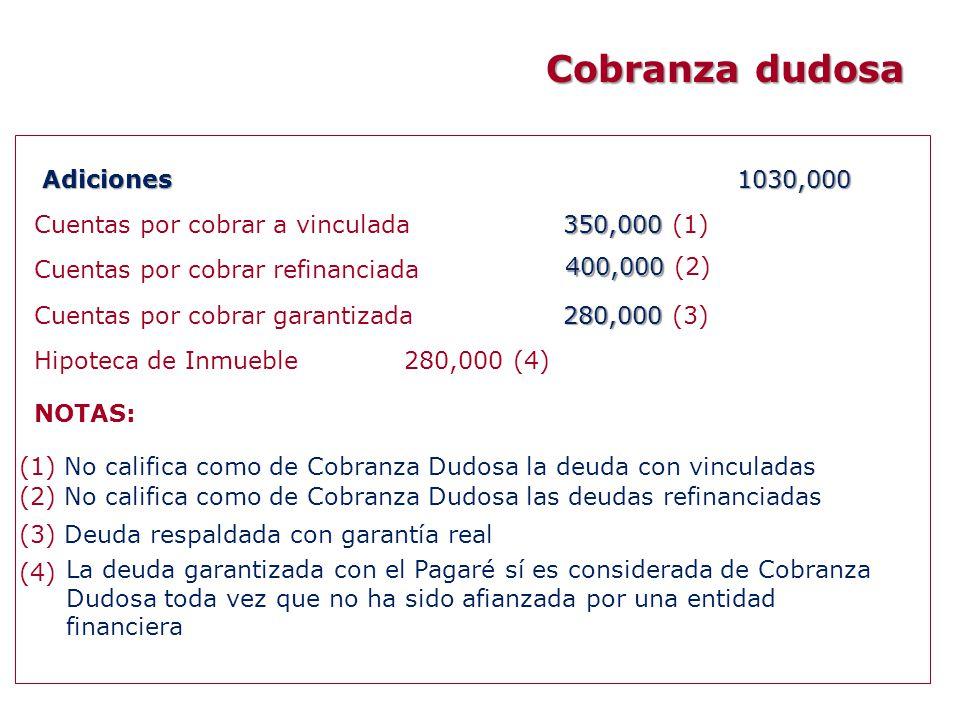 Cobranza dudosa c Adiciones 1030,000 Cuentas por cobrar a vinculada