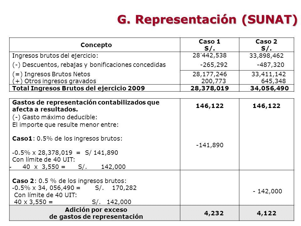 G. Representación (SUNAT)