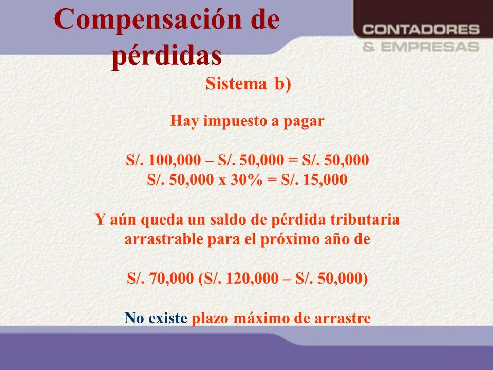 Compensación de pérdidas