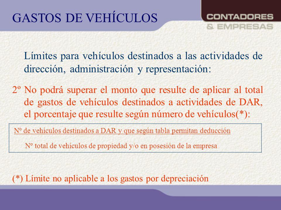 GASTOS DE VEHÍCULOS Límites para vehículos destinados a las actividades de dirección, administración y representación: