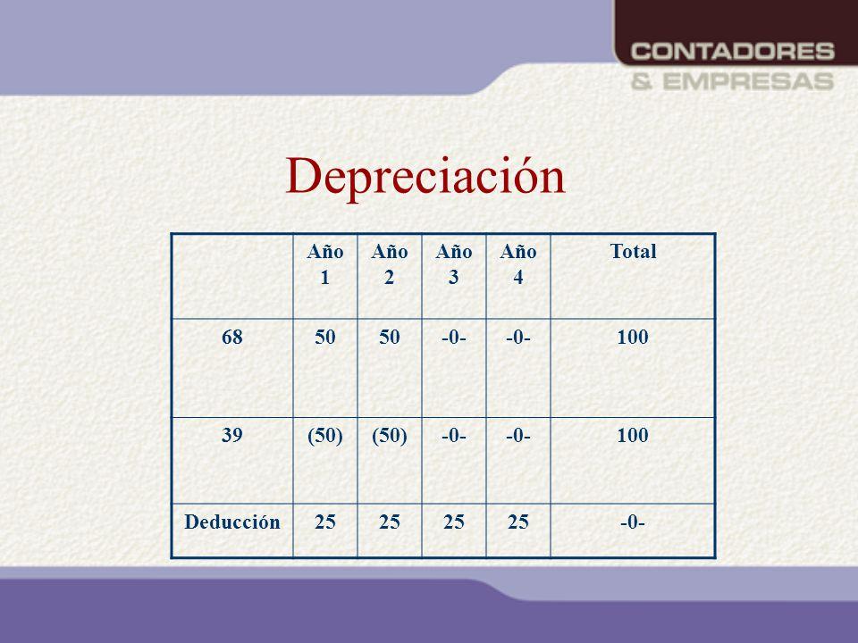 Depreciación Año 1 Año 2 Año 3 Año 4 Total 68 50 -0- 100 39 (50)