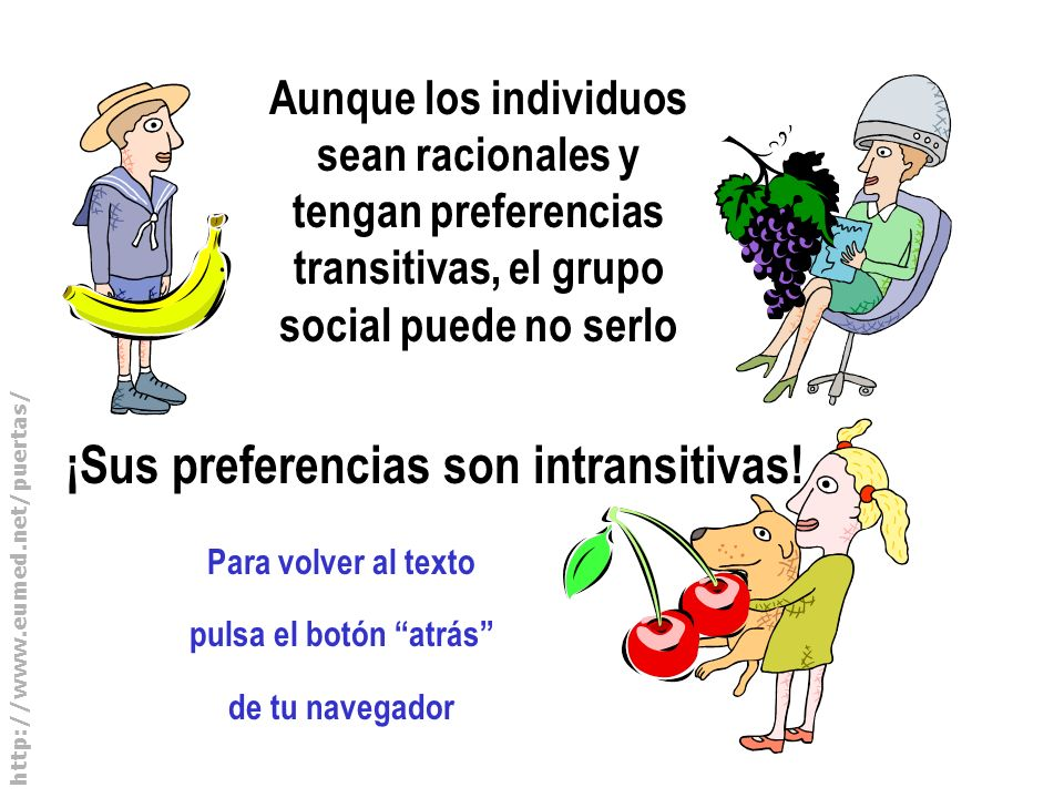¡Sus preferencias son intransitivas!