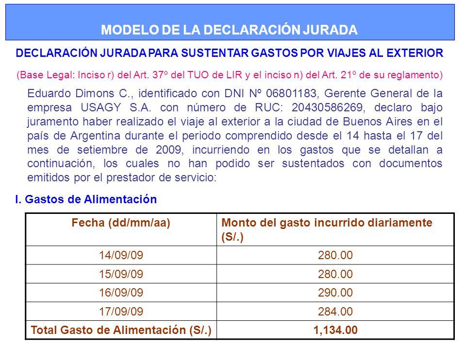 MODELO DE LA DECLARACIÓN JURADA Total Gasto de Alimentación (S/.)