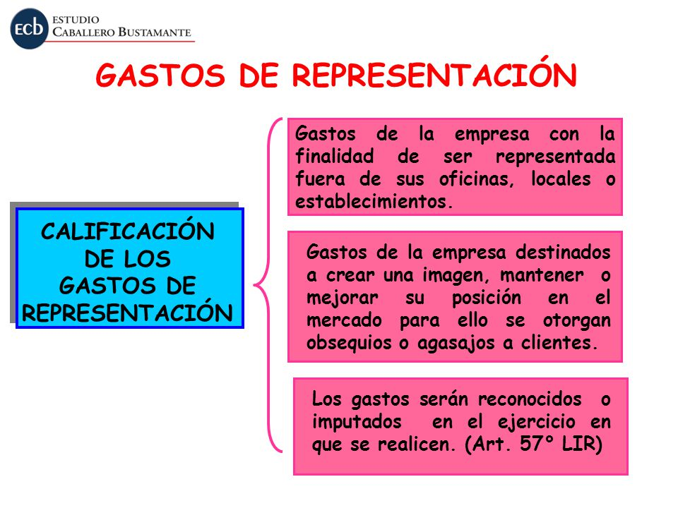 GASTOS DE REPRESENTACIÓN