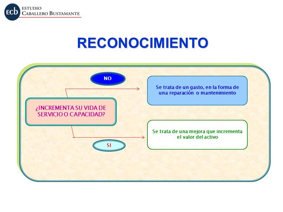 RECONOCIMIENTO ¿INCREMENTA SU VIDA DE SERVICIO O CAPACIDAD NO