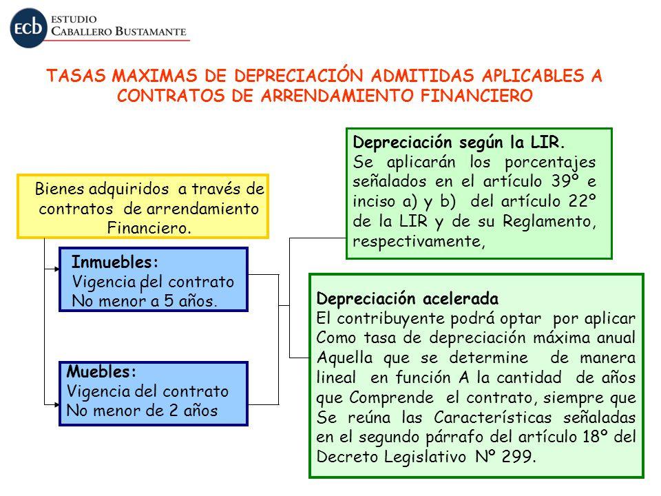 Bienes adquiridos a través de contratos de arrendamiento Financiero.