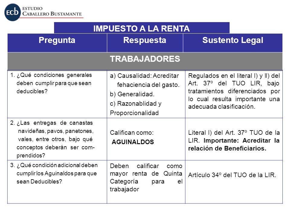 IMPUESTO A LA RENTA Pregunta Respuesta Sustento Legal TRABAJADORES