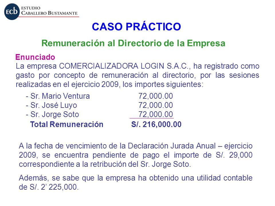 Remuneración al Directorio de la Empresa