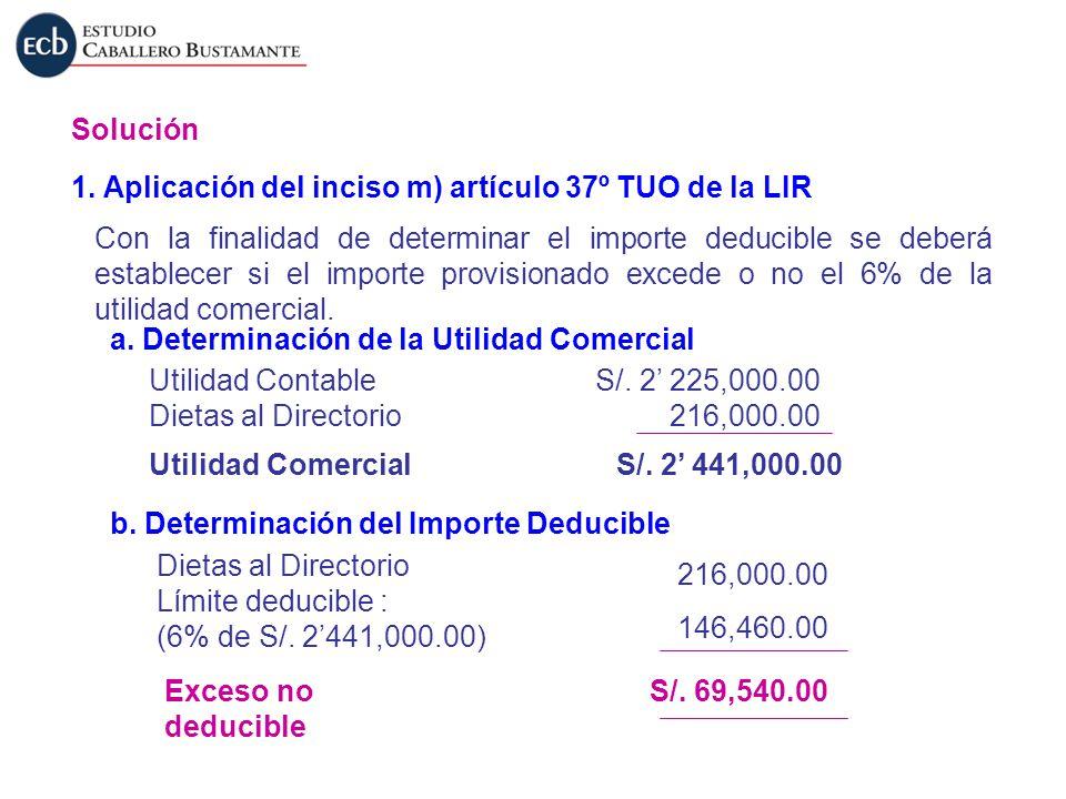Solución 1. Aplicación del inciso m) artículo 37º TUO de la LIR.