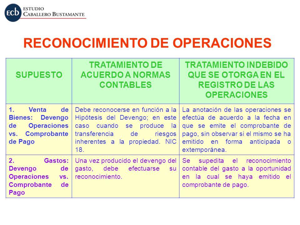 RECONOCIMIENTO DE OPERACIONES