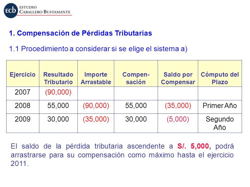 1. Compensación de Pérdidas Tributarias