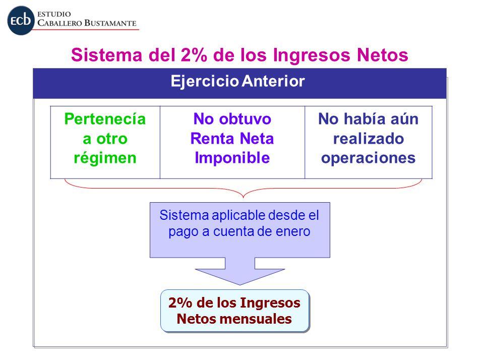 Sistema del 2% de los Ingresos Netos