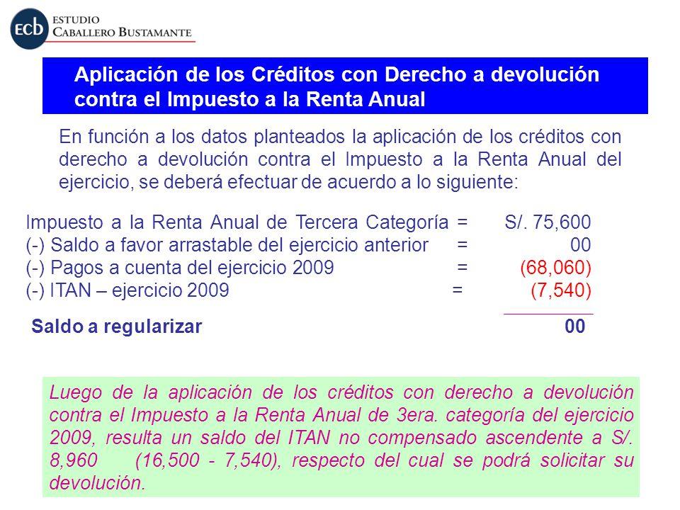 Aplicación de los Créditos con Derecho a devolución contra el Impuesto a la Renta Anual