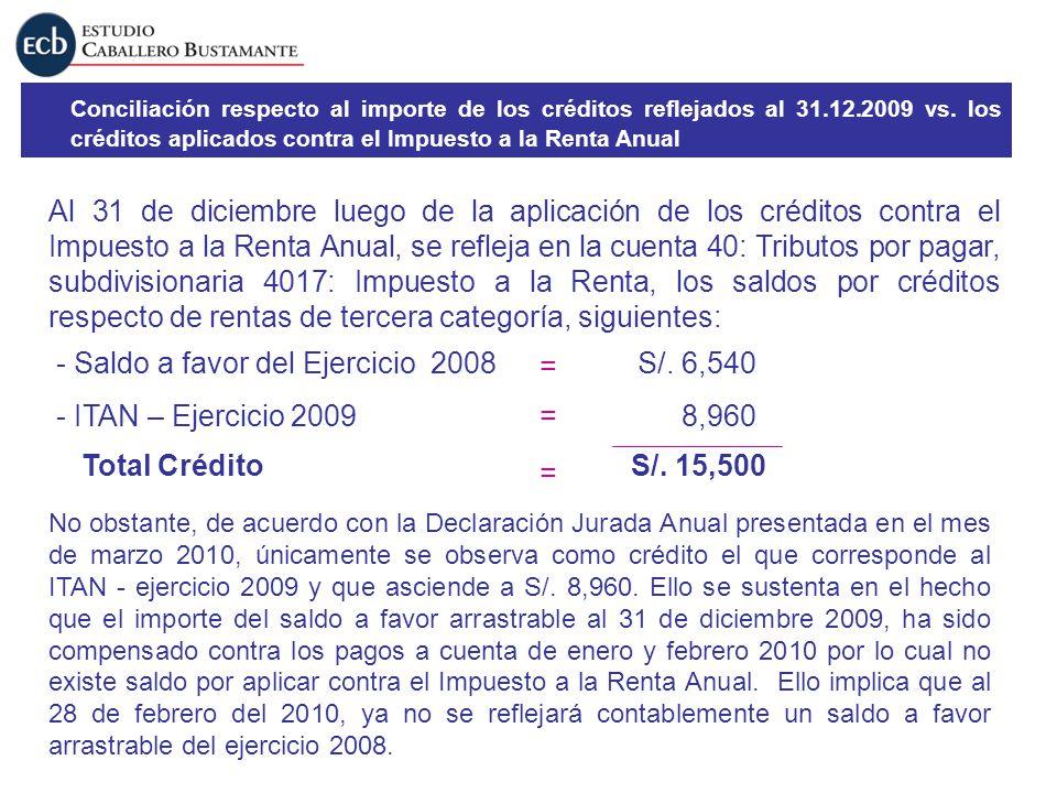 Saldo a favor del Ejercicio 2008 ITAN – Ejercicio 2009 = S/. 6,540