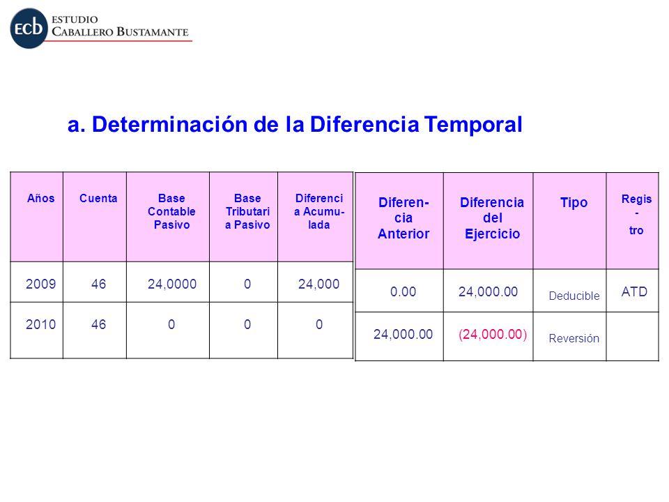Base Tributaria Pasivo Diferencia Acumu-lada Diferencia del Ejercicio