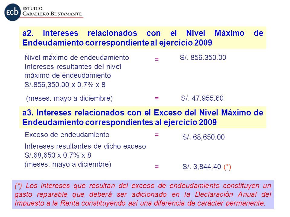 a2. Intereses relacionados con el Nivel Máximo de Endeudamiento correspondiente al ejercicio 2009