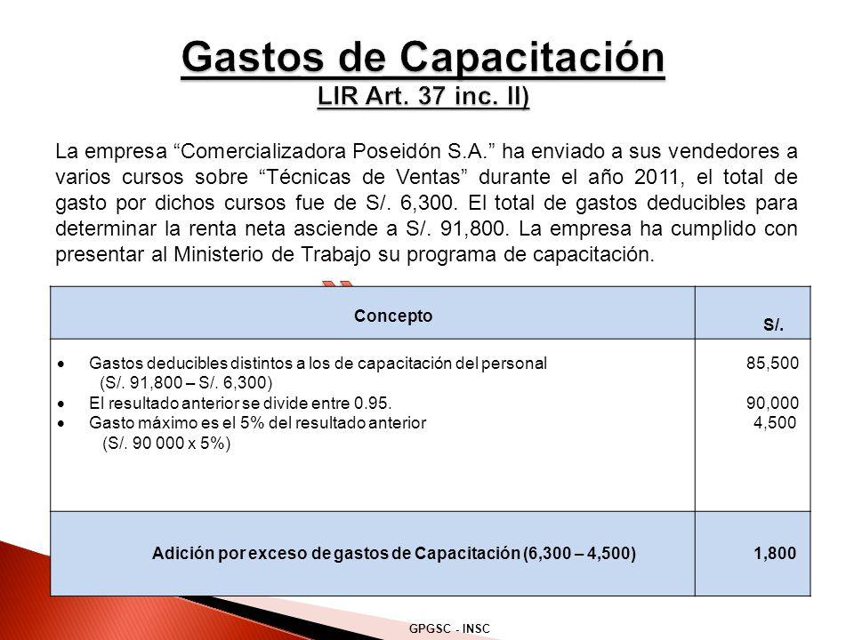 Gastos de Capacitación LIR Art. 37 inc. ll)