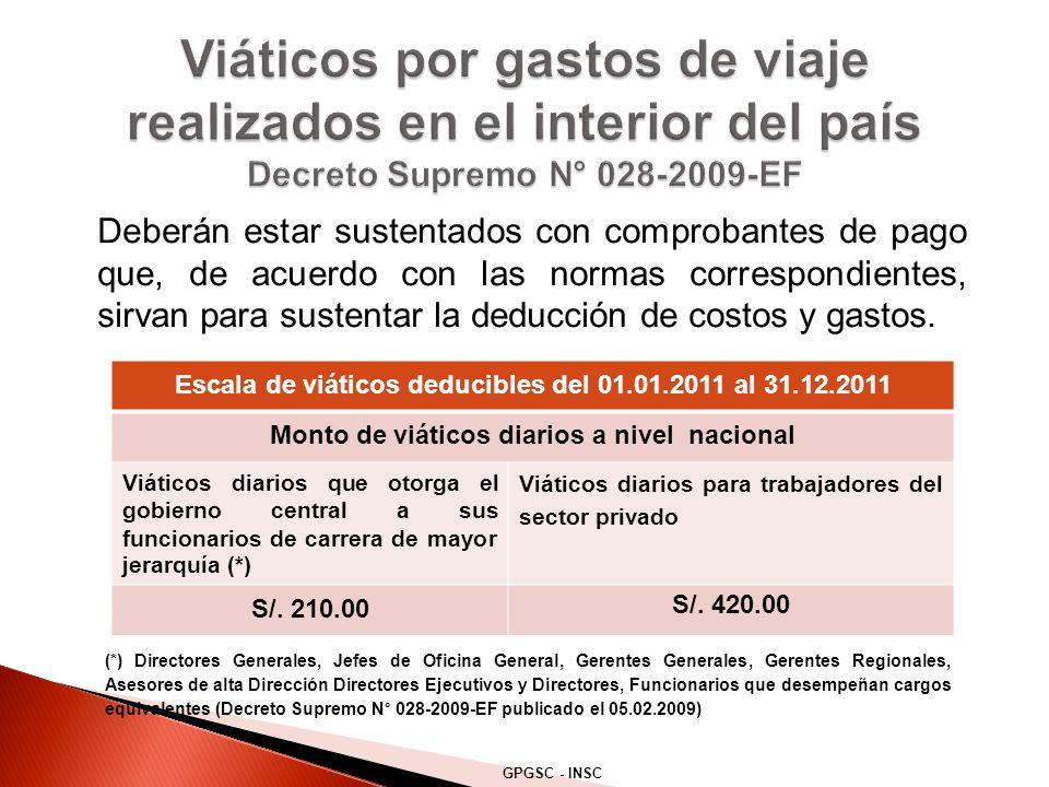Viáticos por gastos de viaje realizados en el interior del país Decreto Supremo N° 028-2009-EF