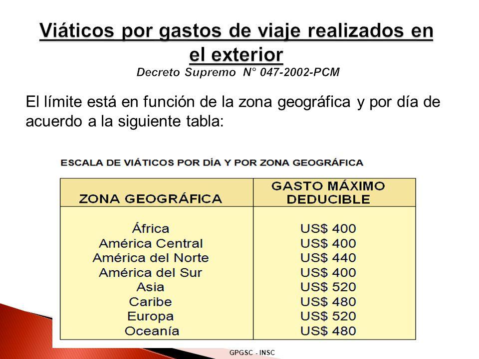 Viáticos por gastos de viaje realizados en el exterior Decreto Supremo N° 047-2002-PCM