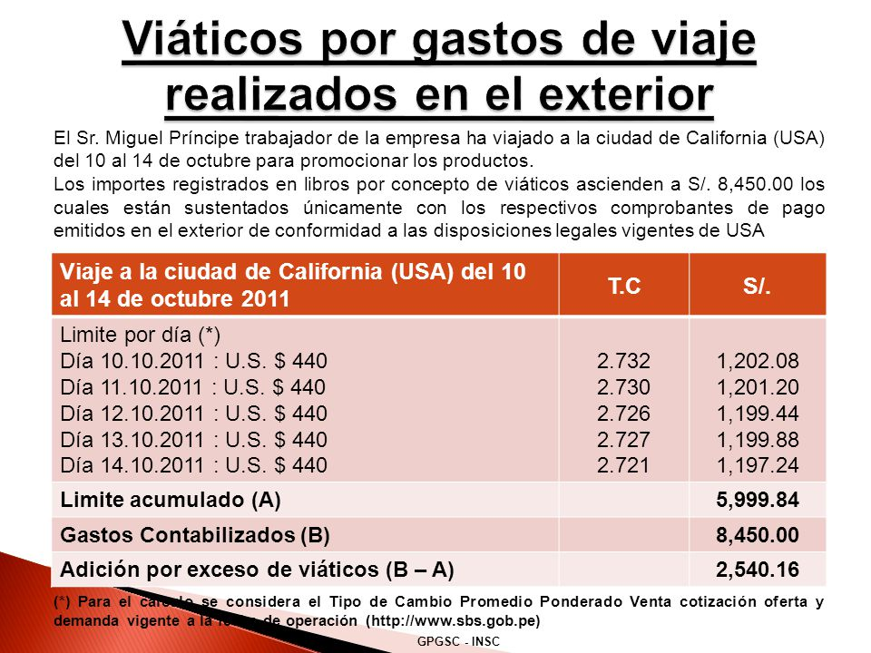 Viáticos por gastos de viaje realizados en el exterior