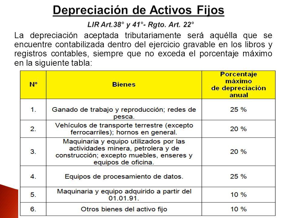 Depreciación de Activos Fijos LIR Art.38° y 41°- Rgto. Art. 22°