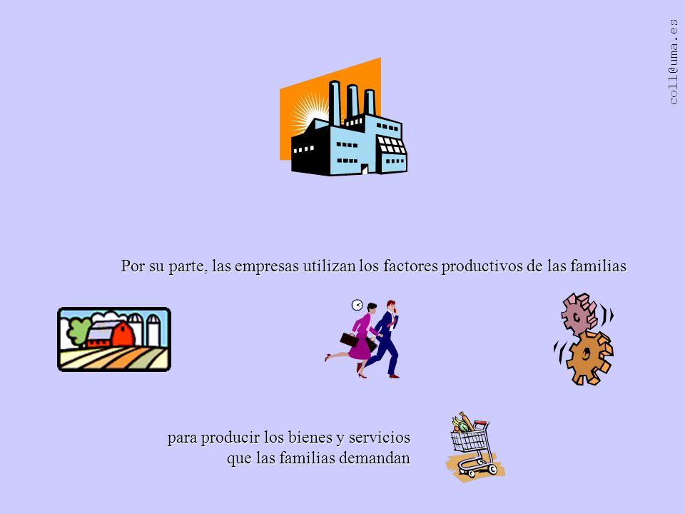 Por su parte, las empresas utilizan los factores productivos de las familias