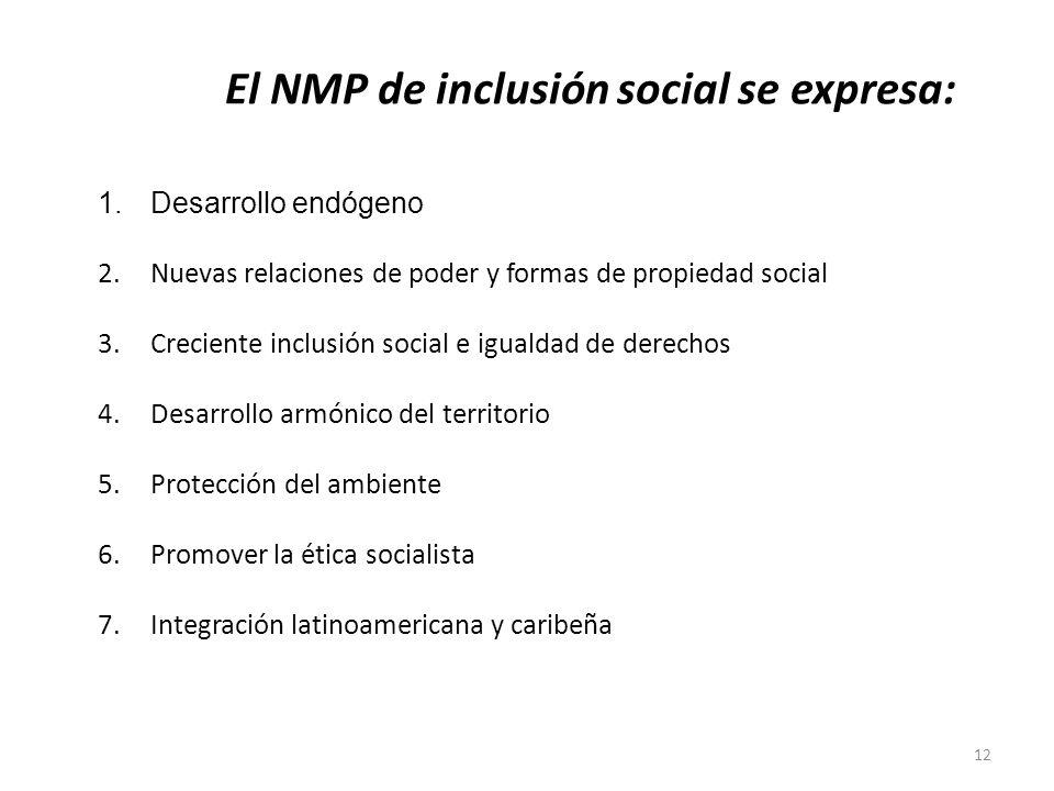 El NMP de inclusión social se expresa: