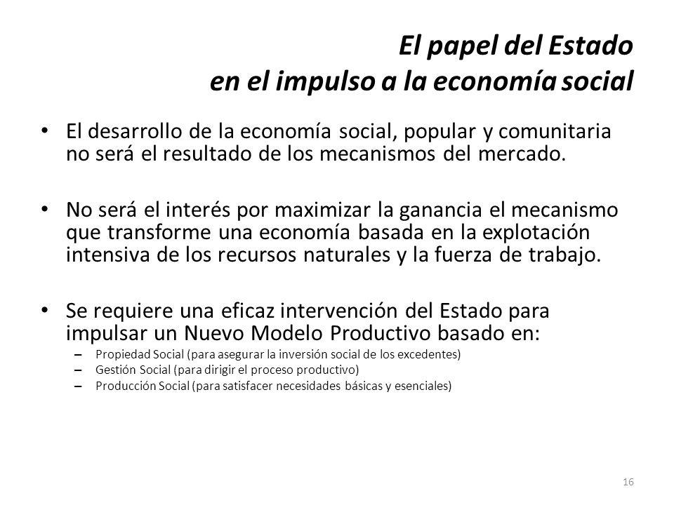 El papel del Estado en el impulso a la economía social