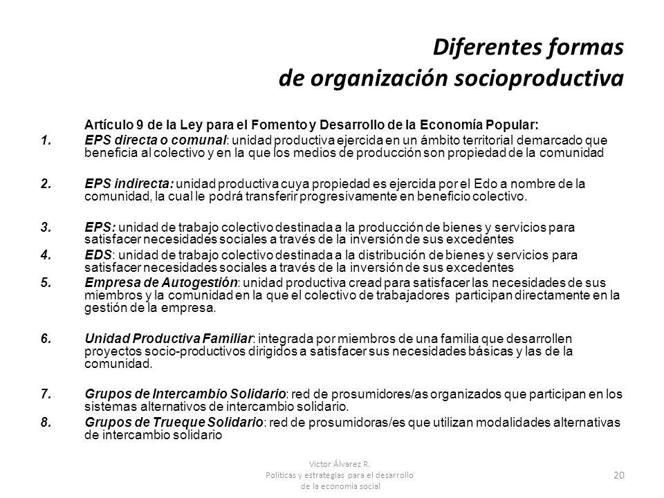 Diferentes formas de organización socioproductiva