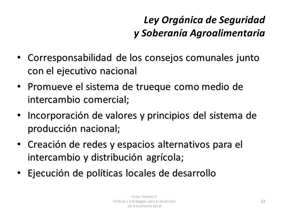 Ley Orgánica de Seguridad y Soberanía Agroalimentaria