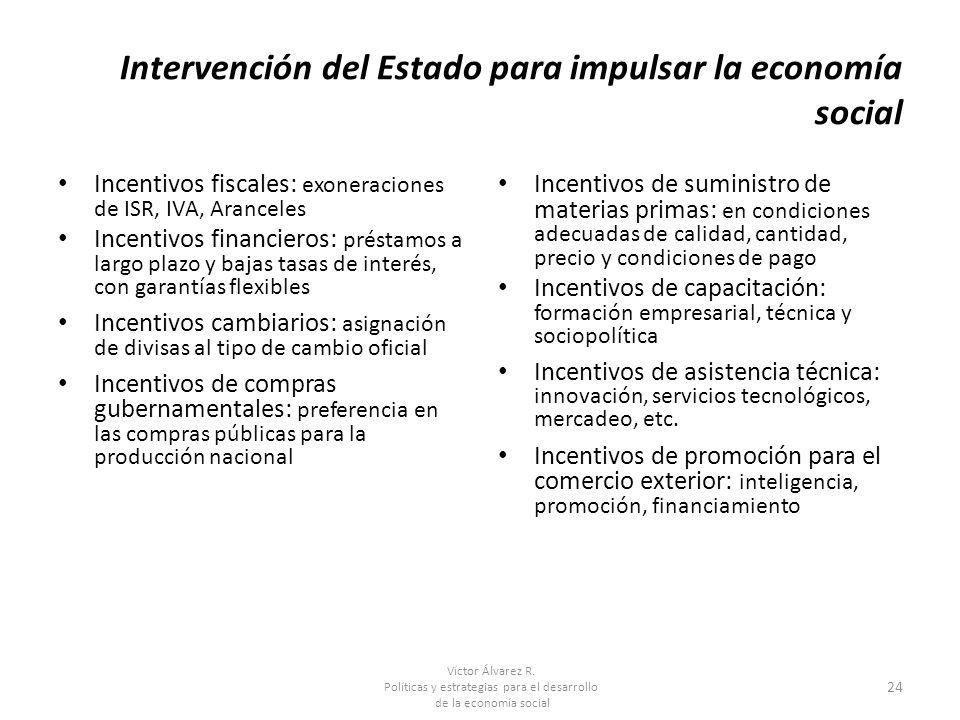 Intervención del Estado para impulsar la economía social