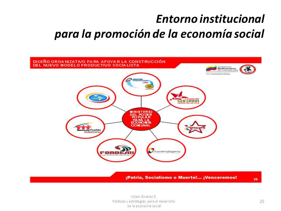 Entorno institucional para la promoción de la economía social