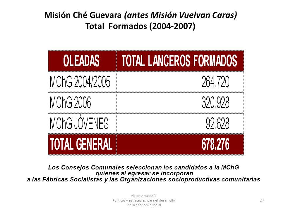 Misión Ché Guevara (antes Misión Vuelvan Caras) Total Formados (2004-2007)