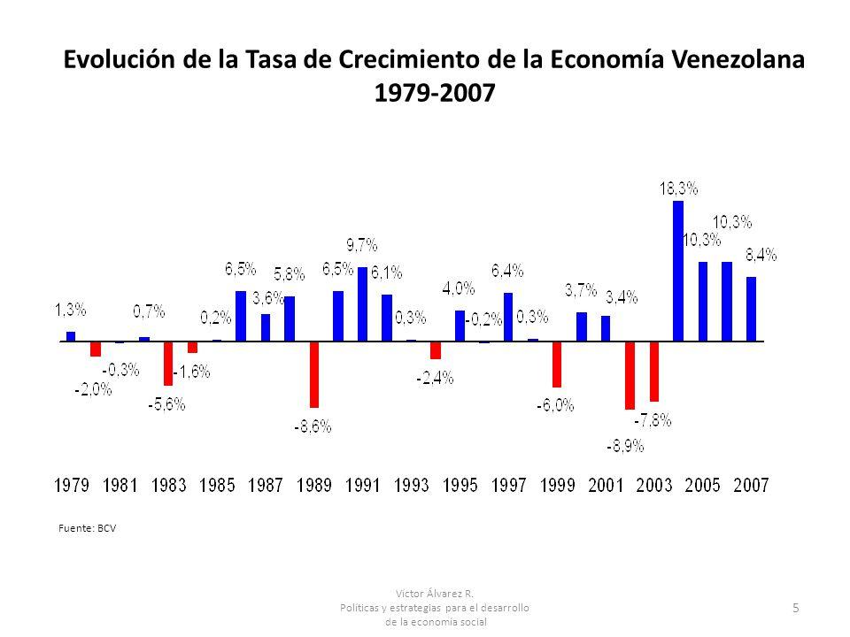 Evolución de la Tasa de Crecimiento de la Economía Venezolana