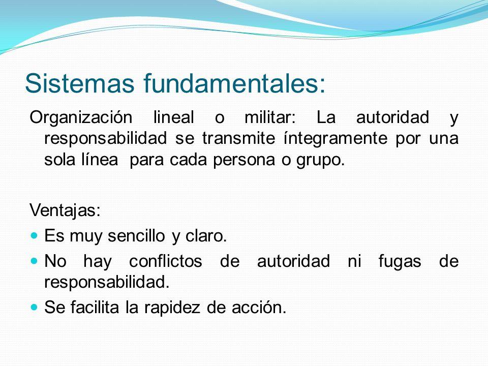 Sistemas fundamentales: