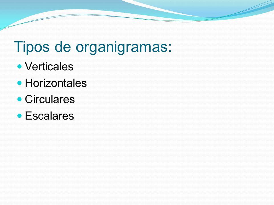 Tipos de organigramas:
