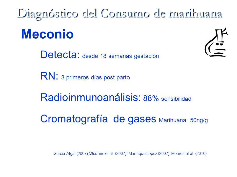 Diagnóstico del Consumo de marihuana