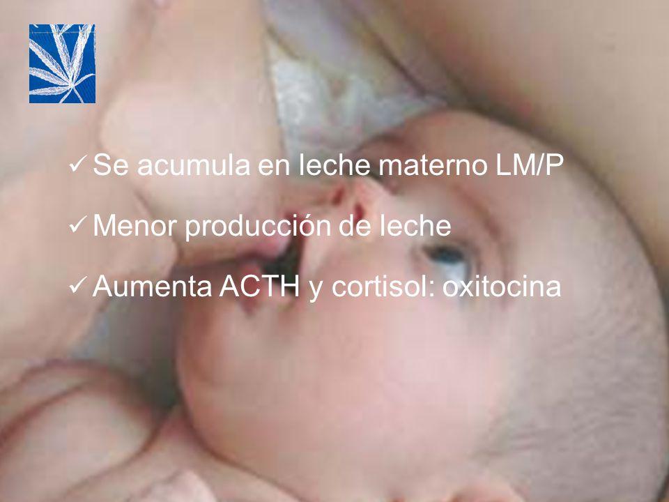 Se acumula en leche materno LM/P