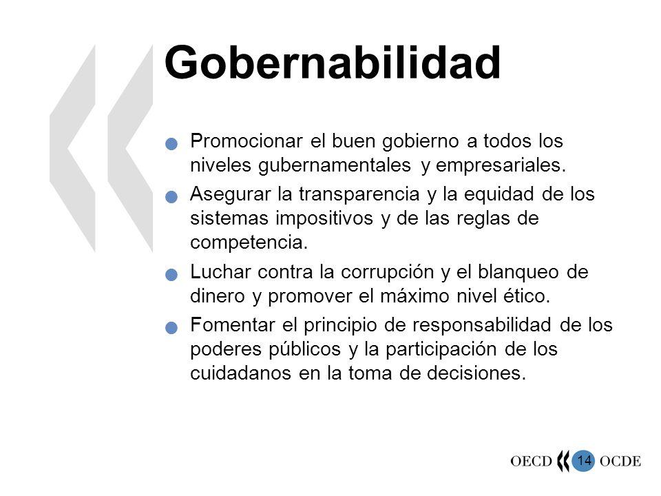 Gobernabilidad Promocionar el buen gobierno a todos los niveles gubernamentales y empresariales.
