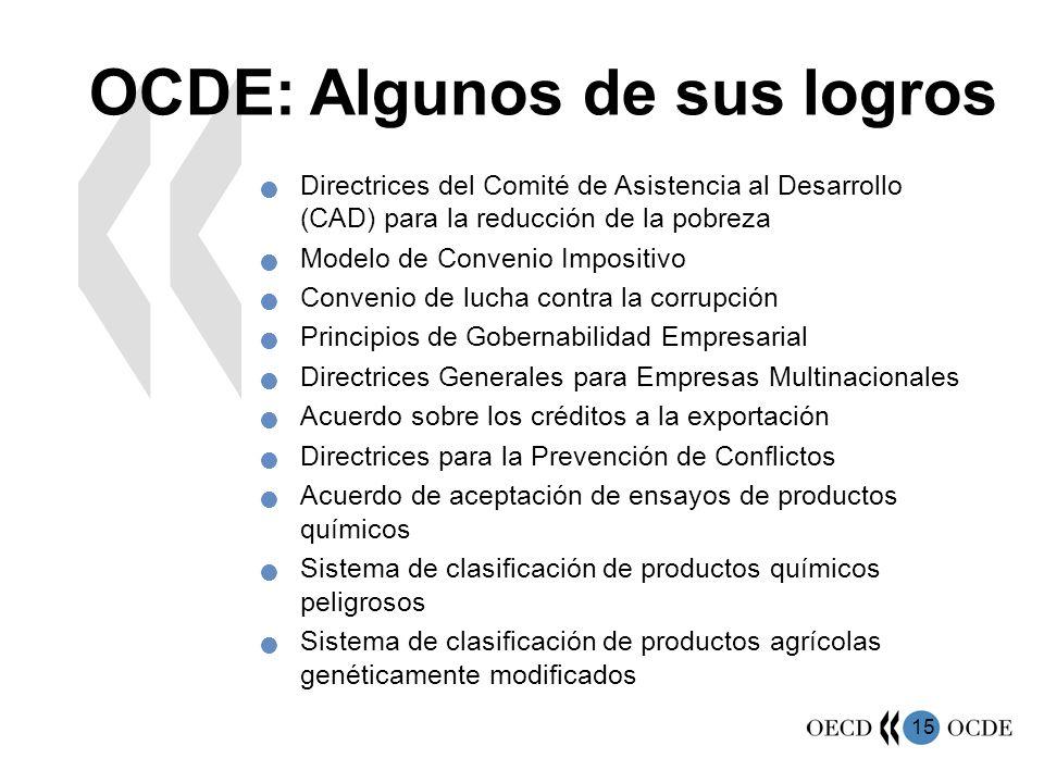 OCDE: Algunos de sus logros