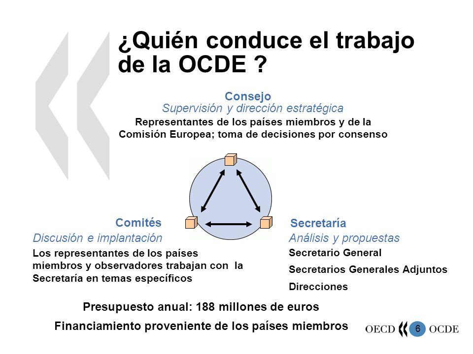 ¿Quién conduce el trabajo de la OCDE
