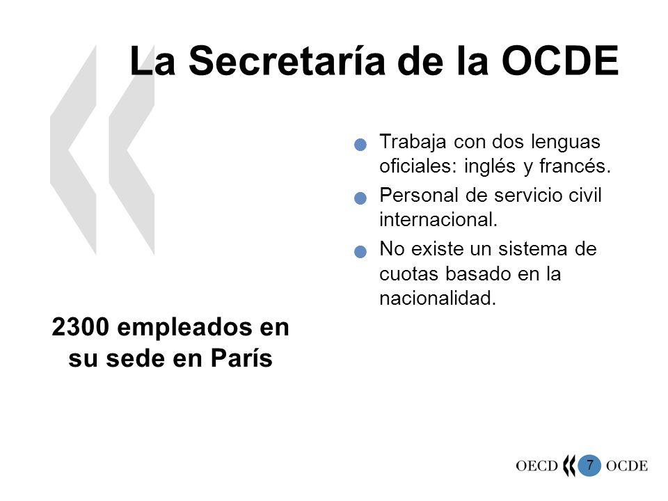La Secretaría de la OCDE