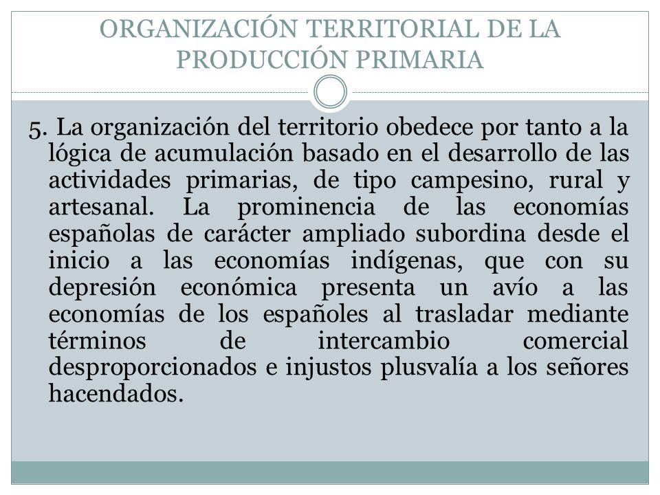 ORGANIZACIÓN TERRITORIAL DE LA PRODUCCIÓN PRIMARIA