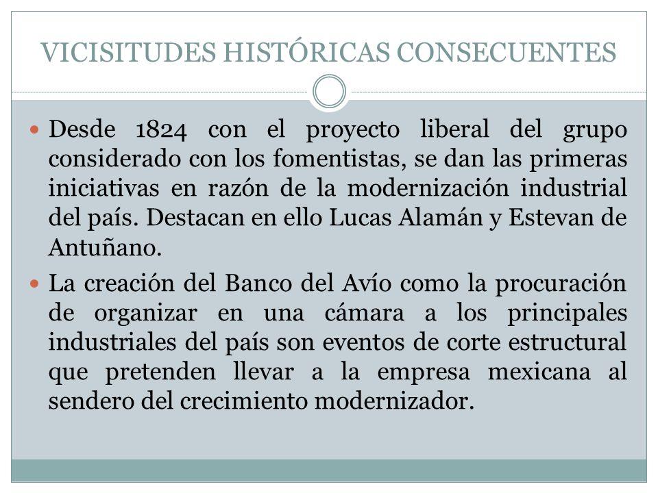 VICISITUDES HISTÓRICAS CONSECUENTES