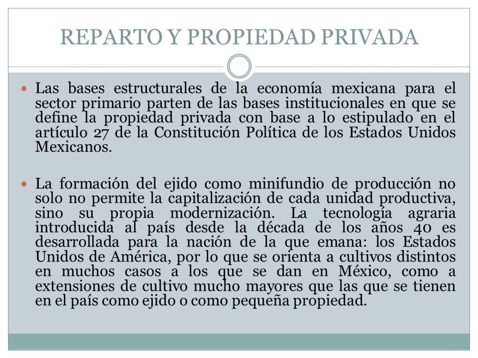 REPARTO Y PROPIEDAD PRIVADA