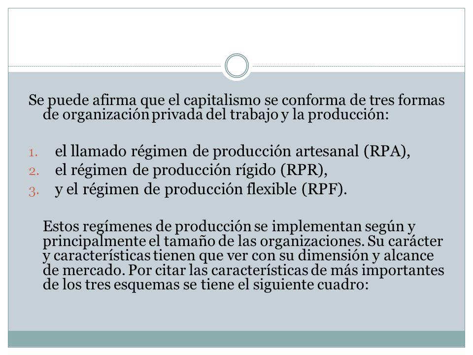 el llamado régimen de producción artesanal (RPA),