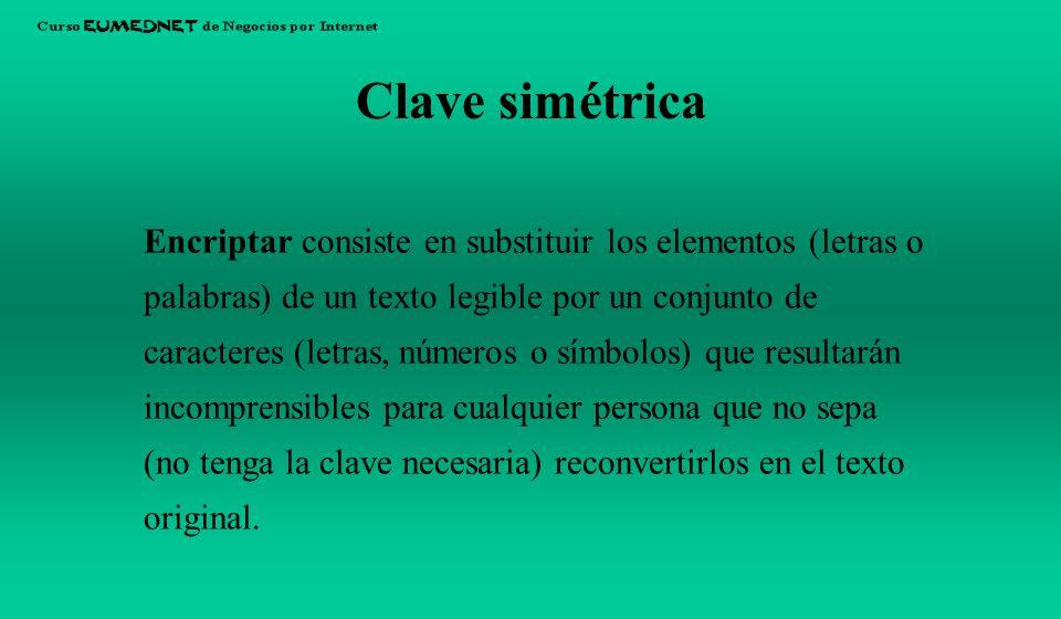 Clave simétrica